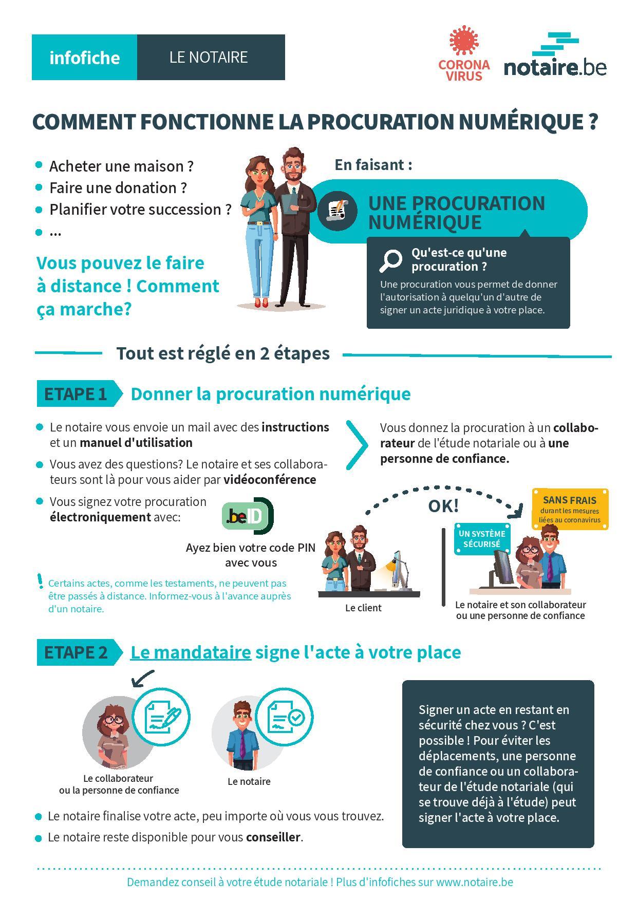 Comment fonctionne la procuration digitale? Découvrez notre infofiche